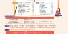 용인시, '2021 처인성 전국 독서감상문 대…